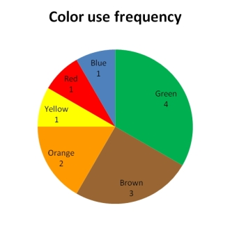 yarn_color_chart